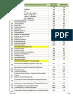 CGHS Pune Rates 2018