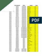 Sampling Data Maros