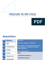PeopleSoft Procure to Pay Cycle