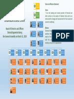 Organizational Chart 31 Mar  2018.pdf