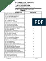 Daftar Hadir Kegiatan Peserta Didik