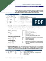Formulas para financistas