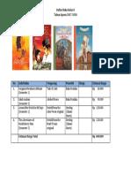 Daftar Buku Kelas 8 Th 2017-2018