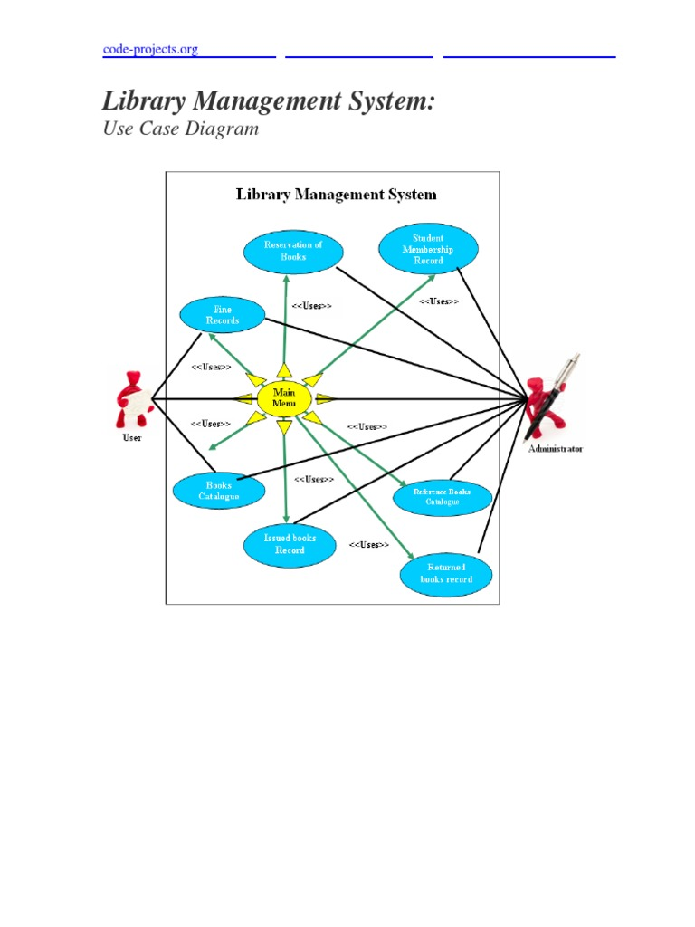Library Management System System Use Case Diagram Use Case Menu