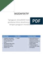 SKIZOAFEKTIF.pptx