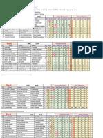 Hyd 24.07 Sup Data