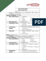 Plan de Estudios Parvulos 0