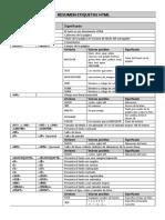 Resumen Etiquetas HTML