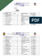 2010 Română Etapa Judeteana Rezultate Clasa a XI-A 0