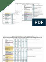 Nioh Reforge Table.pdf