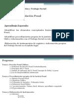 ppt III Unidad D° Penal (1)