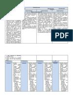 Ciencias Naturales Planificación anual 6° básico