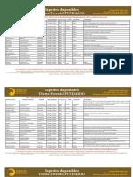 Especies Disponibles Vivero Forestal FUNDAZOO 18-07-2018