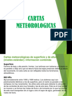 Cartas Meteorologicas.