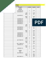 01.c Costo de Mano de Obra - Epm