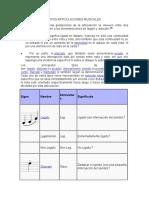 Tipos Articulaciones Musicales