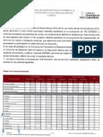 Plazas Ofertadas Agosto 2018-2019