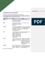 Hoja de Cálculo Nivel Básico CLASE 4A Descripción de Valores de Error