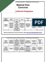 20. Quadro tendencia pedagógica.pdf