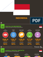 Digital internet 2018 Indonesia