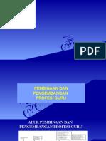 PPT PENGEMBANGAN PROFESI.pptx