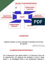 Intro Plan Estrategico