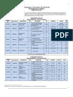 ProgramacionAcademicaPregrado2015.pdf