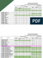 Data Kunjungan Peserta Prolanis Bln Triwulan i 2018