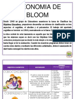 Taxonomia de Bloom[9160]