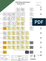 Malla Ing. Materiales- FIMCP-ESPOL