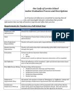 Evaluation_Process.docx
