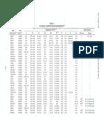 Asme II- Part c 2013- 928 Pg