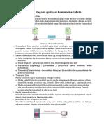 Bab 1 Mengenal Ragam Aplikasi Komunikasi Data