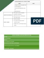 Analisis Sensorial de La Aceituna Verde