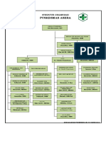 Struktur Organisasi Puskesmas Asera