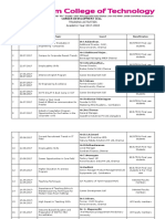 Training Details 2017-2018(overall) - Copy.pdf