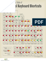 Periodic_Table_Of_Excel_Keyboard_Shortcuts.pdf
