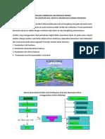 Analisis Hidrologi Dengan Watershed Model Utk Drainase