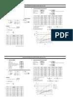 Cálculo Pilotes en Roca GCOC y ROM-GR III