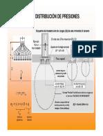 5 Distribución de Presiones suelos2-2017 V3 [Modo de compatibilidad].pdf