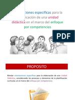 3.PROGRAMACION CURRICULAR.pdf