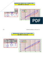Venkat Master Semi-Log Curves for Metal Gradation