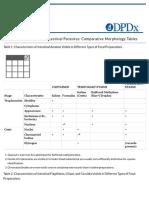 CDC - DPDx - Diagnostic Procedures - Stool Specimens