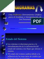 7 Diagramacion de Procesos