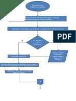 Docdownloader.com Diagrama de Flujos