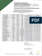 Pengumuman Daftar Nama Pelamar Lulus MCU (1).pdf