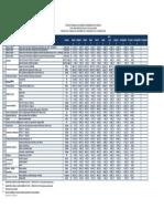 Precios promedio de materiales de construcción_septiembre-octubre 2013.pdf