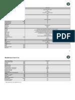 Octavia Green E Line Specs and Details