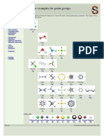 Molecular Examples for Point Groups