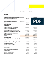 Profit & Loss Gmr